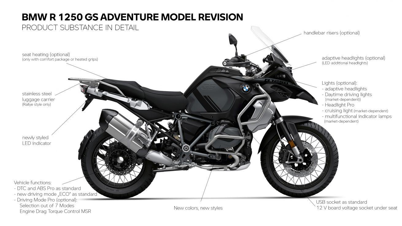 2021 BMW R 1250 GSA